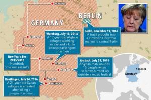 Merkel jihad